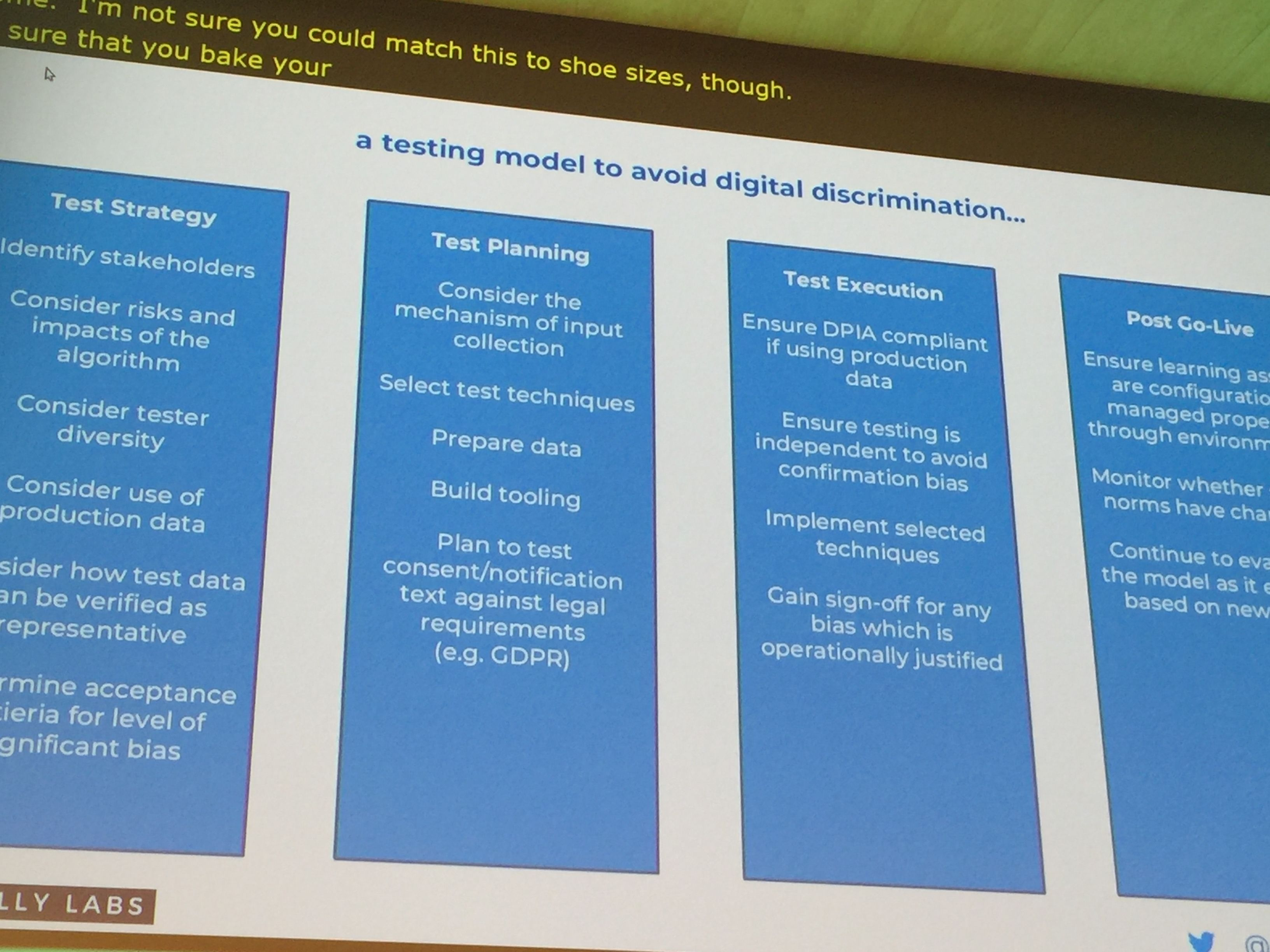 Slide showcasing ways to avoid digital discrimination